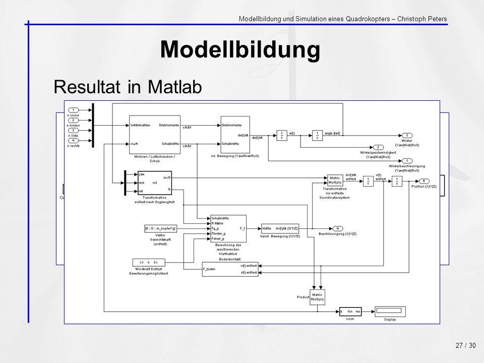 Resultat in Matlab Modellbildung 27 / 30 Modellbildung und Simulation eines Quadrokopters – Christoph Peters