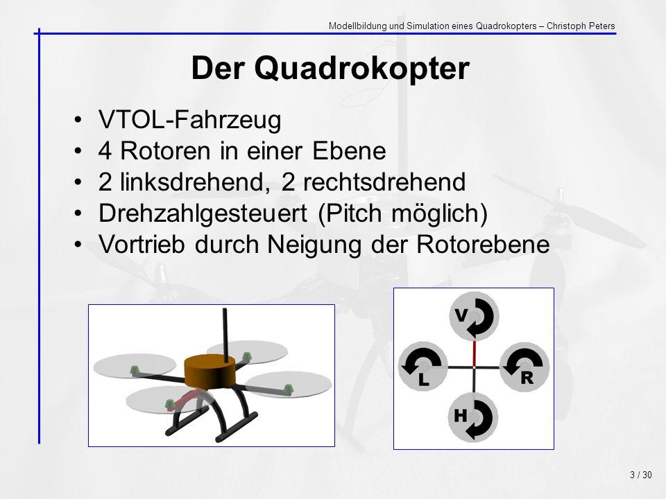 Der Quadrokopter VTOL-Fahrzeug 4 Rotoren in einer Ebene 2 linksdrehend, 2 rechtsdrehend Drehzahlgesteuert (Pitch möglich) Vortrieb durch Neigung der R