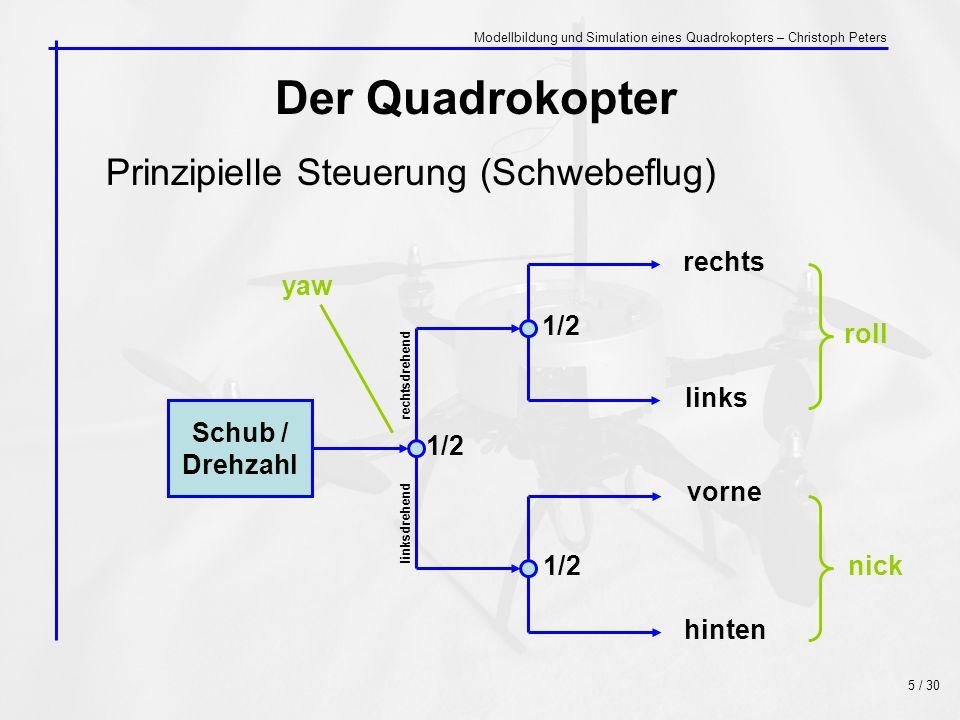 Der Quadrokopter Prinzipielle Steuerung (Schwebeflug) vorne hinten 1/2 rechts links 1/2 nickroll yaw 1/2 linksdrehend rechtsdrehend Schub / Drehzahl 5
