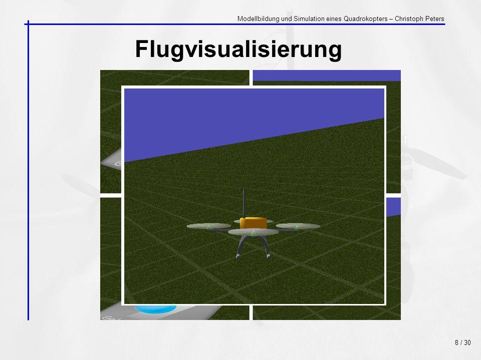 Flugvisualisierung 8 / 30 Modellbildung und Simulation eines Quadrokopters – Christoph Peters