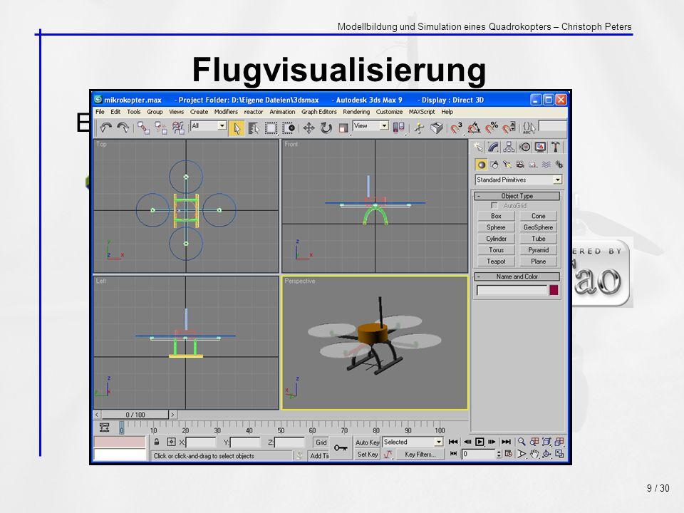 Demonstration … 30 / 30 Modellbildung und Simulation eines Quadrokopters – Christoph Peters