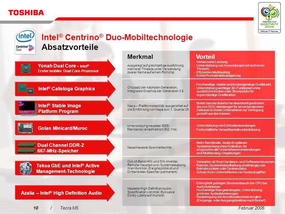 Februar 20069/Tecra M5 Bus L2 Cache L2 Cache Kern 1 Kern 2 Intel ® Centrino ® Duo-Mobiltechnologie Yonah-Prozessorübersicht L2 Cache L2 Cache Erste op