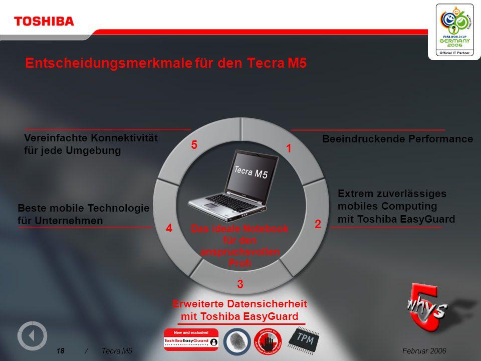 Februar 200617/Tecra M5 Spritzwassergeschützte Tastatur Beugt Schäden durch versehentliches Verschütten von Flüssigkeiten vor Welchen Vorteil hat das?