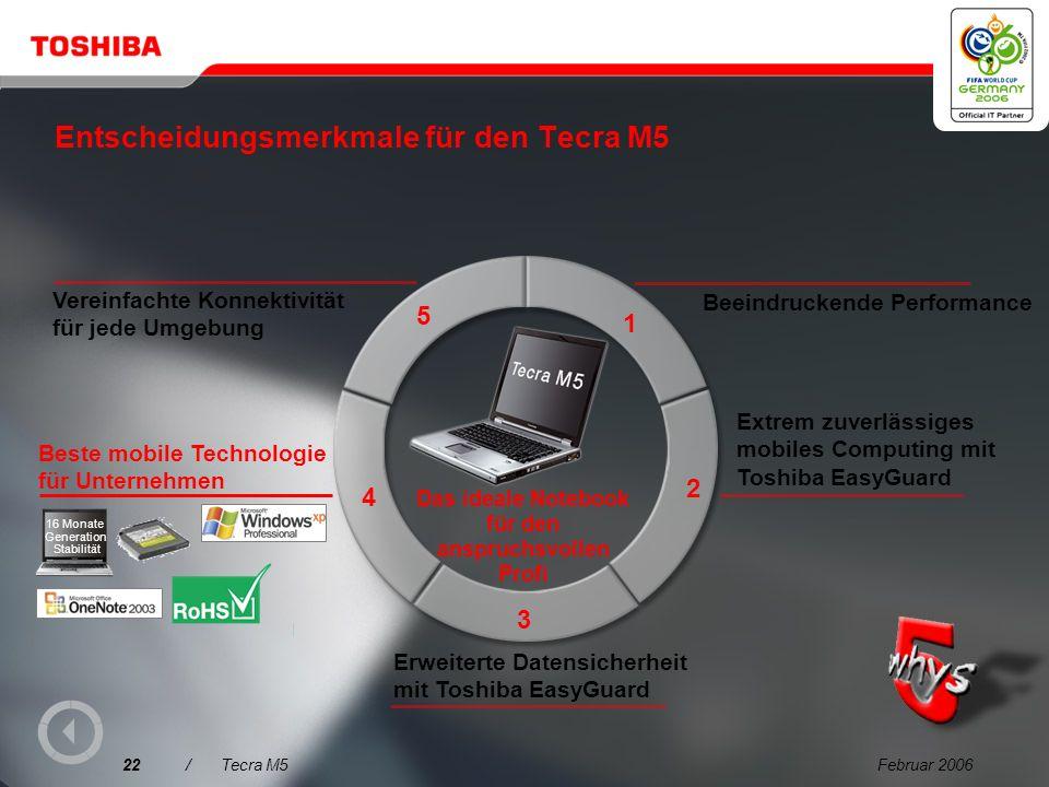 Februar 200621/Tecra M5 Trusted Platform Module (TPM) Kleiner sicherer Controller mit einem Sicherheitsmodul, das auf einem TCG- Industriestandard (Tr