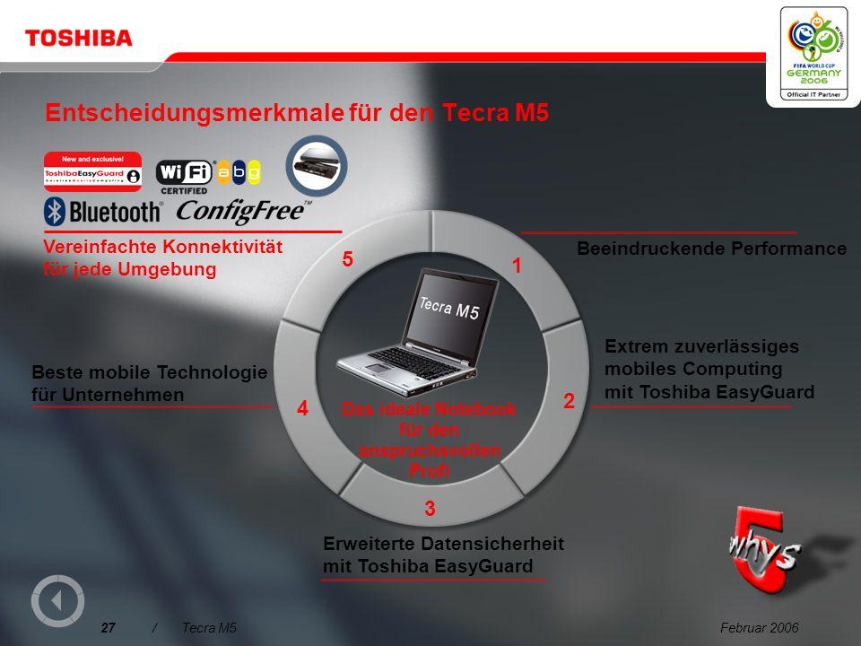 Februar 200626/Tecra M5 Bilddrehfunktion Sie können Ihrem Gegenüber die Präsentationsdaten zeigen, indem Sie die Bildschirmdarstellung um 180 Grad dre