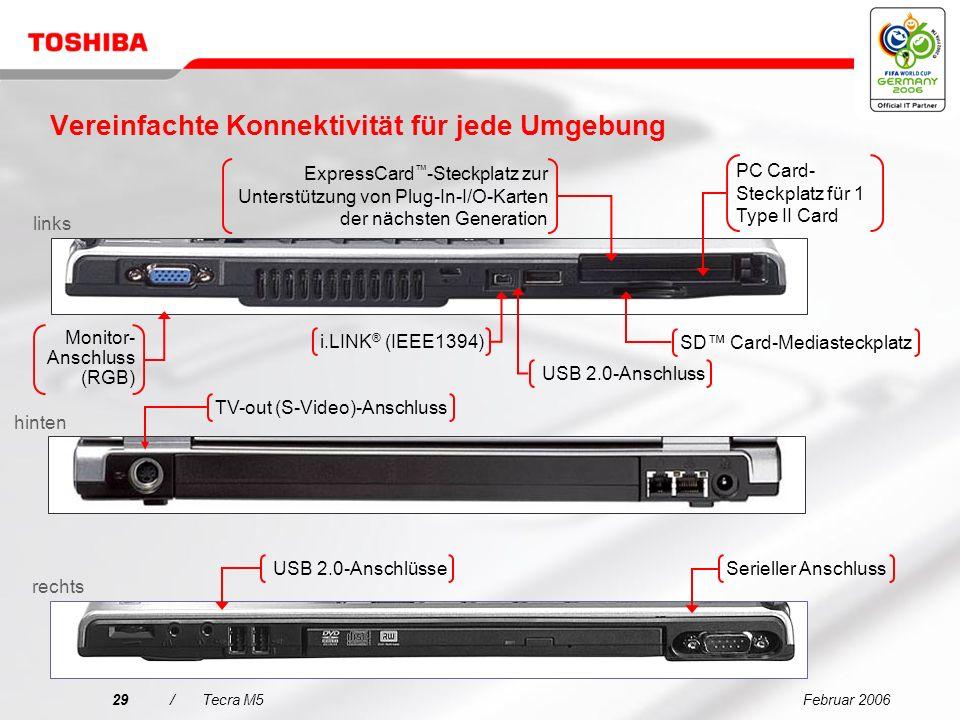 Februar 200628/Tecra M5 Vereinfachte Konnektivität für jede Umgebung Integriertes Mikrofon für VoIP Unternehmen können dank der Vorteile und des Produ