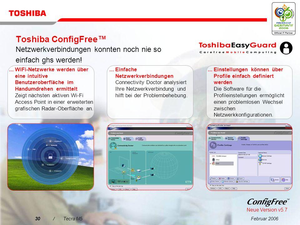 Februar 200629/Tecra M5 Vereinfachte Konnektivität für jede Umgebung Monitor- Anschluss (RGB) TV-out (S-Video)-Anschluss i.LINK ® (IEEE1394) PC Card-