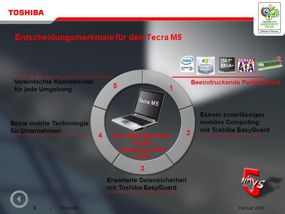 Februar 20065/Tecra M5 Entscheidungsmerkmale für den Tecra M5 Vereinfachte Konnektivität für jede Umgebung Extrem zuverlässiges mobiles Computing mit Toshiba EasyGuard Erweiterte Datensicherheit mit Toshiba EasyGuard Beste mobile Technologie für Unternehmen Beeindruckende Performance 14.1 SXGA+ 1 2 3 4 5 Das ideale Notebook für den anspruchsvollen Profi
