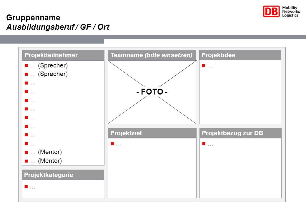 Gruppenname Ausbildungsberuf / GF / Ort Projektteilnehmer Projektkategorie … (Sprecher) … … (Mentor) … Projektidee … - FOTO - Teamname (bitte einsetzen) Projektbezug zur DB … Projektziel …