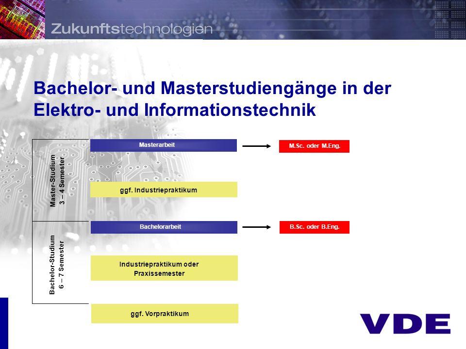 Präsentation Studienrichtungen der Elektro- und Informationstechnik Interdisziplinäre Fachgebiete Medizintechnik, Medizininformatik Mechatronik Techni