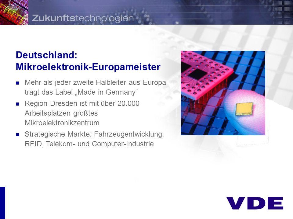 Präsentation Die Zukunft ruft! Mikroelektronik-Europameister Nanotechnik Brennstoffzelle RFID Satellitenkommunikation Neurochips Beispiele: