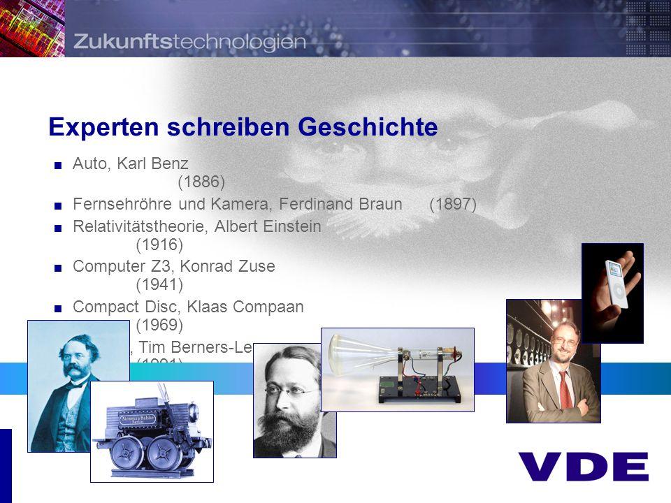 Präsentation Auto, Karl Benz (1886) Fernsehröhre und Kamera, Ferdinand Braun(1897) Relativitätstheorie, Albert Einstein (1916) Computer Z3, Konrad Zuse (1941) Compact Disc, Klaas Compaan (1969) Internet, Tim Berners-Lee (1991) MP3, Karlheinz Brandenburg (1994) Experten schreiben Geschichte
