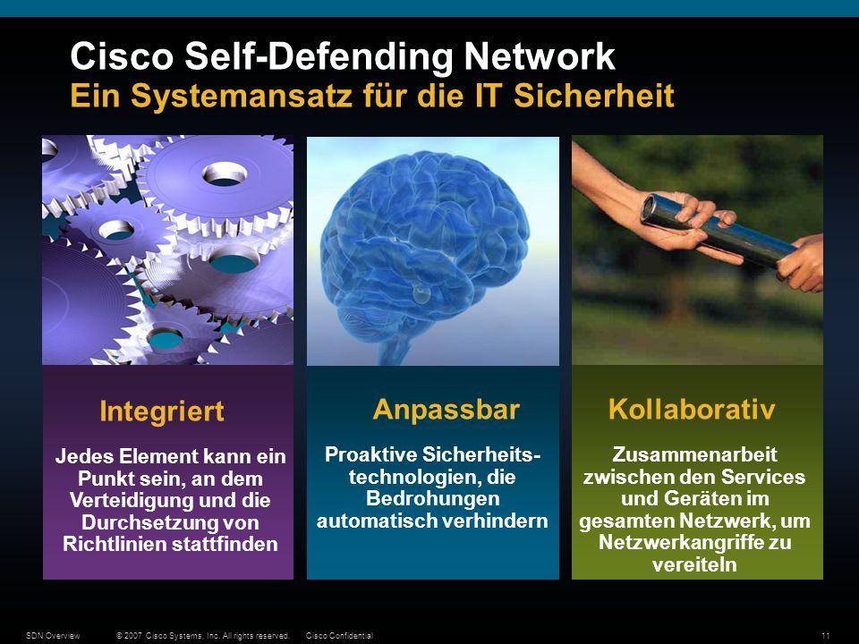 © 2007 Cisco Systems, Inc. All rights reserved.Cisco ConfidentialSDN Overview11 Cisco Self-Defending Network Ein Systemansatz für die IT Sicherheit Je