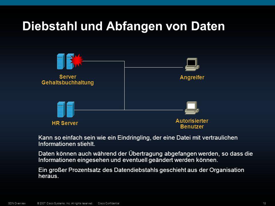 © 2007 Cisco Systems, Inc. All rights reserved.Cisco ConfidentialSDN Overview18 Diebstahl und Abfangen von Daten Kann so einfach sein wie ein Eindring