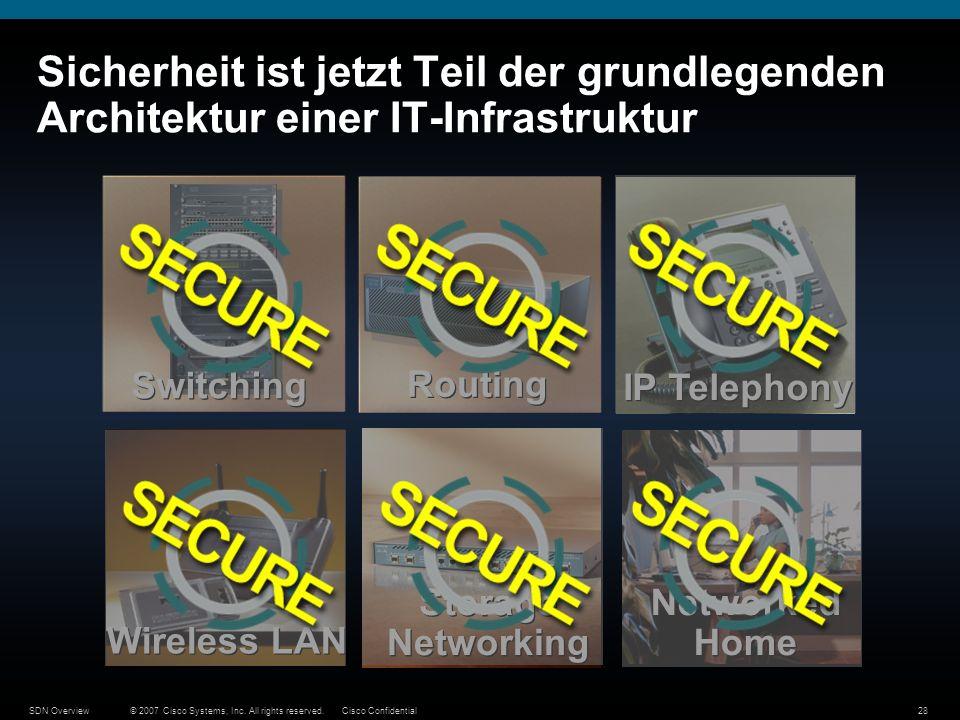 © 2007 Cisco Systems, Inc. All rights reserved.Cisco ConfidentialSDN Overview28 Storage Networking Sicherheit ist jetzt Teil der grundlegenden Archite