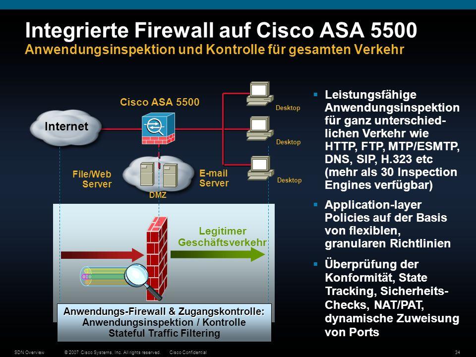 © 2007 Cisco Systems, Inc. All rights reserved.Cisco ConfidentialSDN Overview34 Integrierte Firewall auf Cisco ASA 5500 Anwendungsinspektion und Kontr