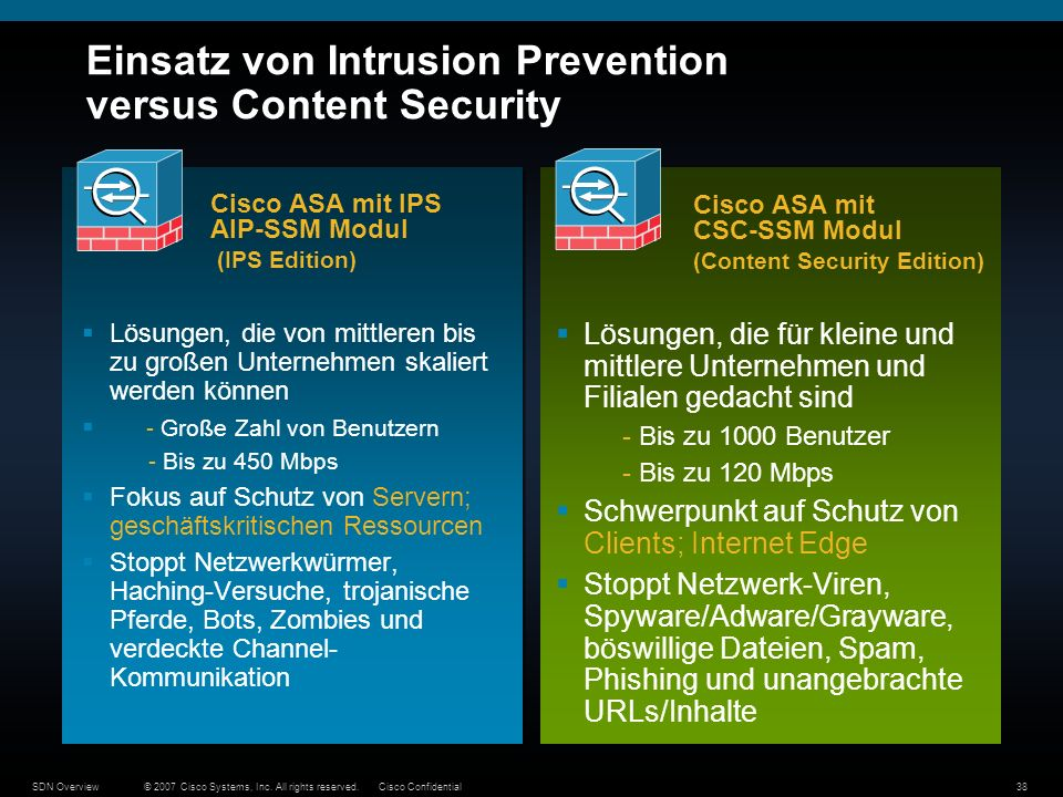 © 2007 Cisco Systems, Inc. All rights reserved.Cisco ConfidentialSDN Overview38 Einsatz von Intrusion Prevention versus Content Security Lösungen, die