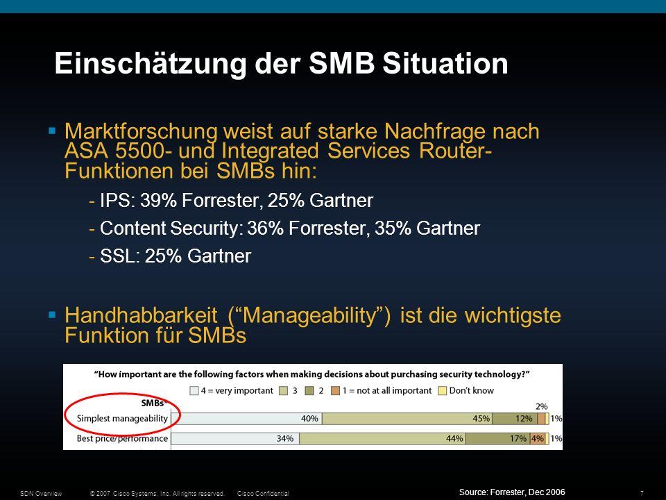 © 2007 Cisco Systems, Inc. All rights reserved.Cisco ConfidentialSDN Overview7 Einschätzung der SMB Situation Marktforschung weist auf starke Nachfrag