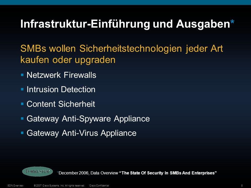 © 2007 Cisco Systems, Inc. All rights reserved.Cisco ConfidentialSDN Overview8 Infrastruktur-Einführung und Ausgaben* SMBs wollen Sicherheitstechnolog