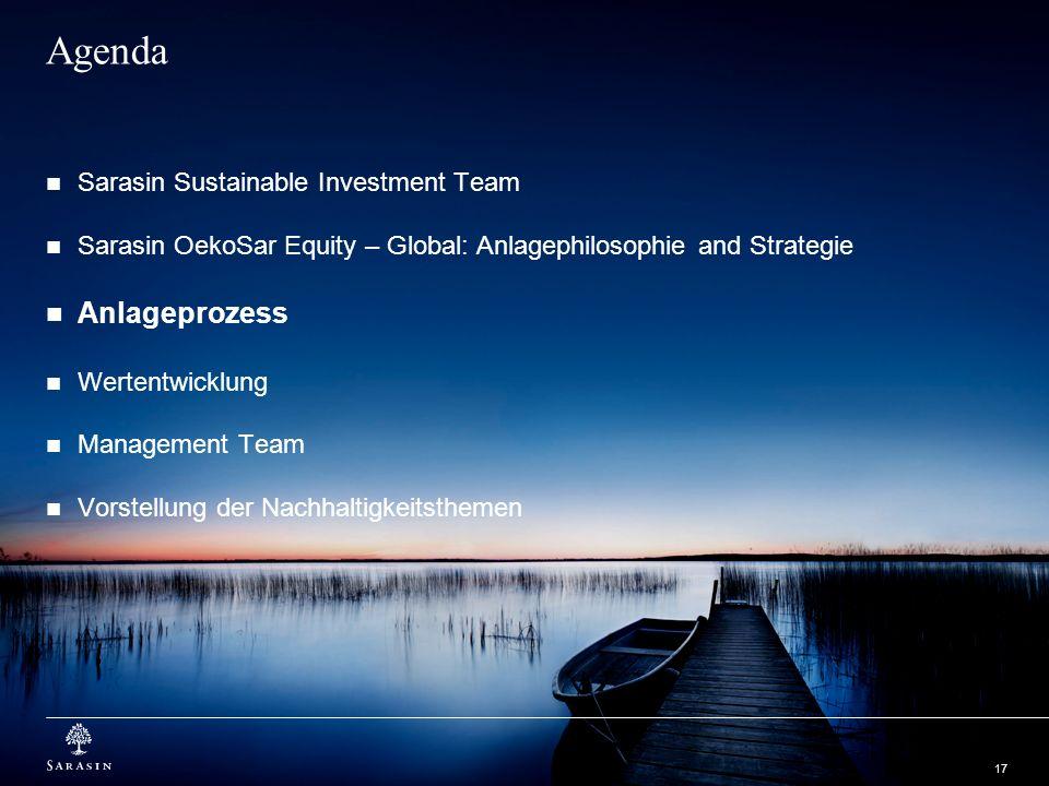 17 Agenda Sarasin Sustainable Investment Team Sarasin OekoSar Equity – Global: Anlagephilosophie and Strategie Anlageprozess Wertentwicklung Managemen