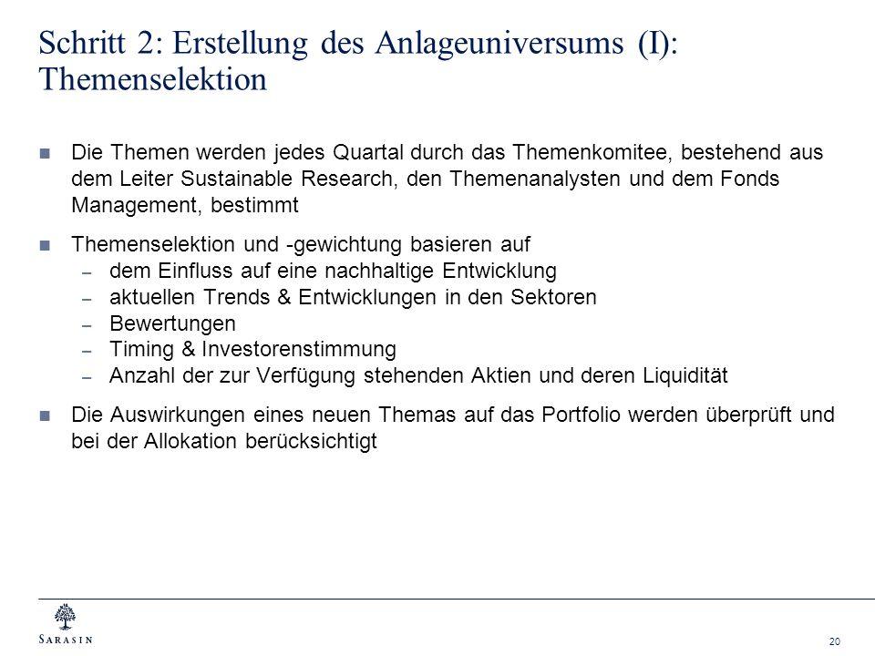 20 Schritt 2: Erstellung des Anlageuniversums (I): Themenselektion Die Themen werden jedes Quartal durch das Themenkomitee, bestehend aus dem Leiter S