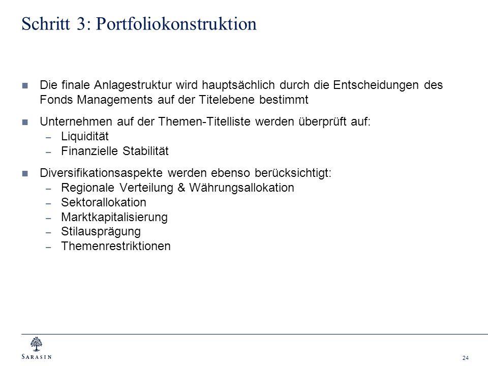 24 Schritt 3: Portfoliokonstruktion Die finale Anlagestruktur wird hauptsächlich durch die Entscheidungen des Fonds Managements auf der Titelebene bes