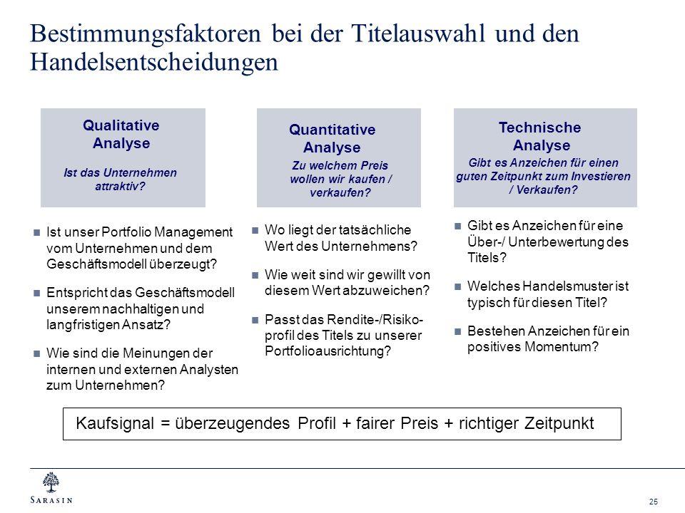 25 Bestimmungsfaktoren bei der Titelauswahl und den Handelsentscheidungen Qualitative Analyse Technische Analyse Ist das Unternehmen attraktiv? Zu wel