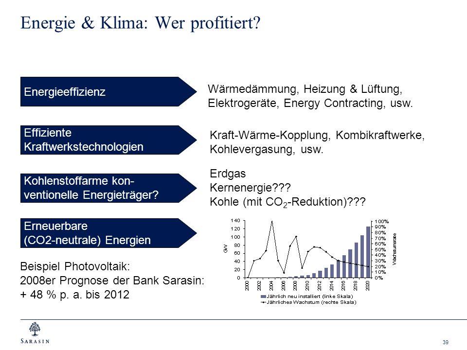 39 Energie & Klima: Wer profitiert? Kohlenstoffarme kon- ventionelle Energieträger? Wärmedämmung, Heizung & Lüftung, Elektrogeräte, Energy Contracting