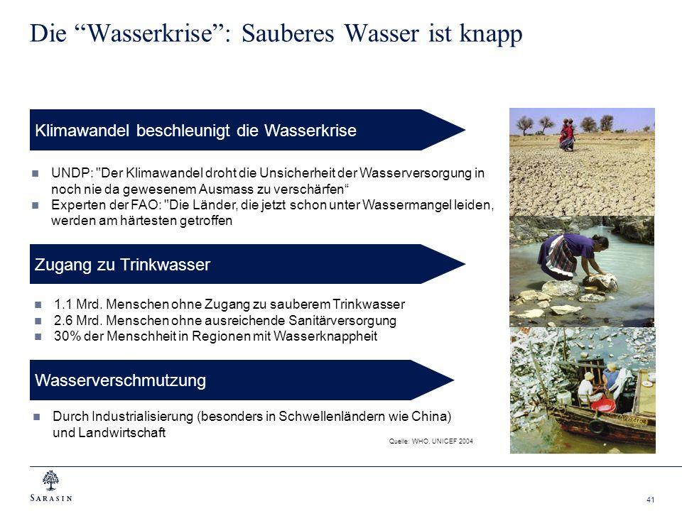 41 Die Wasserkrise: Sauberes Wasser ist knapp Zugang zu Trinkwasser Quelle: WHO, UNICEF 2004 Wasserverschmutzung Klimawandel beschleunigt die Wasserkr