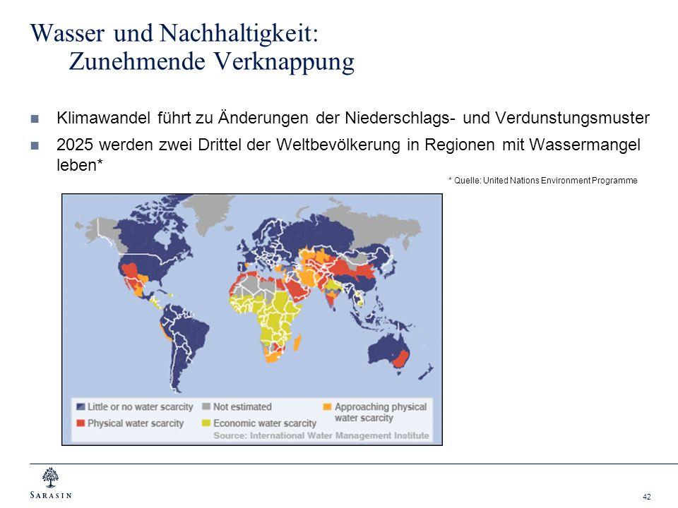 42 Wasser und Nachhaltigkeit: Zunehmende Verknappung Klimawandel führt zu Änderungen der Niederschlags- und Verdunstungsmuster 2025 werden zwei Dritte