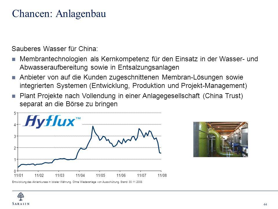 44 Chancen: Anlagenbau Sauberes Wasser für China: Membrantechnologien als Kernkompetenz für den Einsatz in der Wasser- und Abwasseraufbereitung sowie