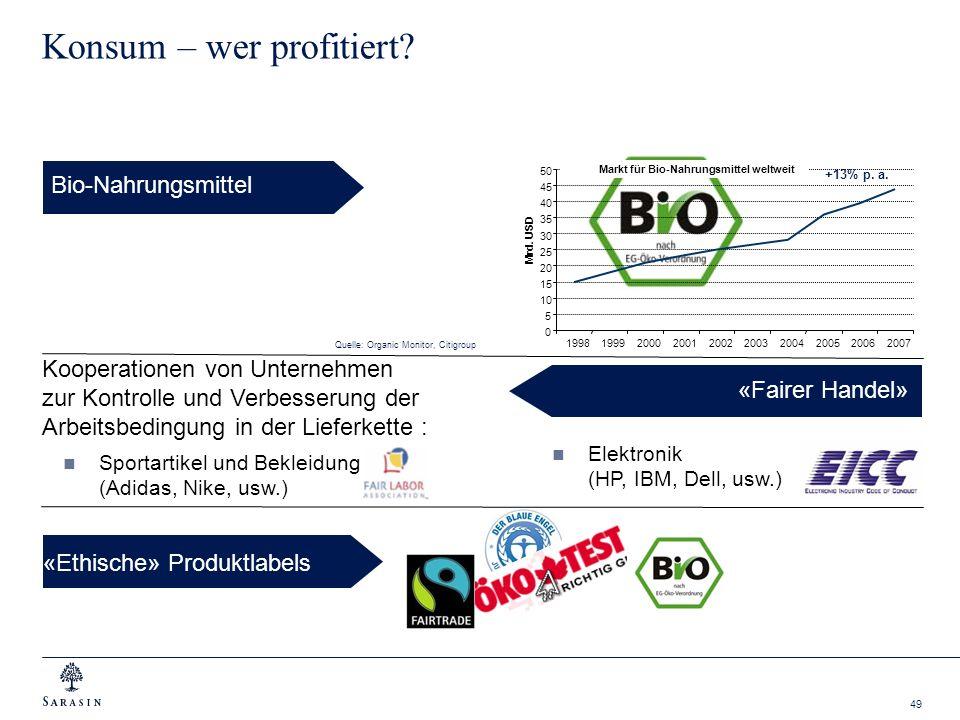 49 Konsum – wer profitiert? Bio-Nahrungsmittel «Fairer Handel» Kooperationen von Unternehmen zur Kontrolle und Verbesserung der Arbeitsbedingung in de