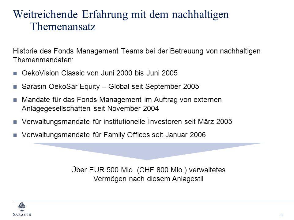 66 Wichtige rechtliche Hinweise und Informationen CH Rechtlicher Hinweis Die Angaben in dieser Publikation gelten weder als Offerte noch als Aufforderung zum Kauf von Anteilen des Fonds.