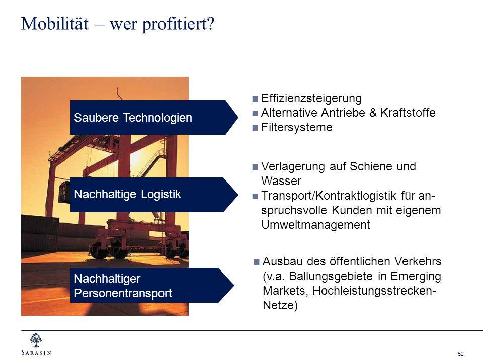 52 Mobilität – wer profitiert? Saubere Technologien Nachhaltige Logistik Nachhaltiger Personentransport Effizienzsteigerung Alternative Antriebe & Kra