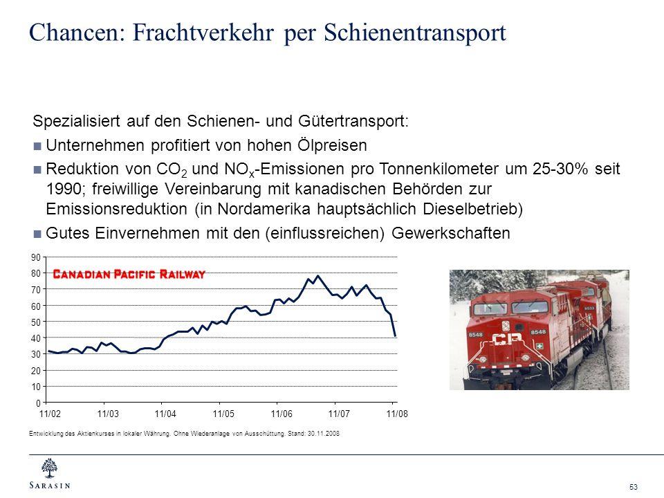 53 Chancen: Frachtverkehr per Schienentransport Spezialisiert auf den Schienen- und Gütertransport: Unternehmen profitiert von hohen Ölpreisen Redukti
