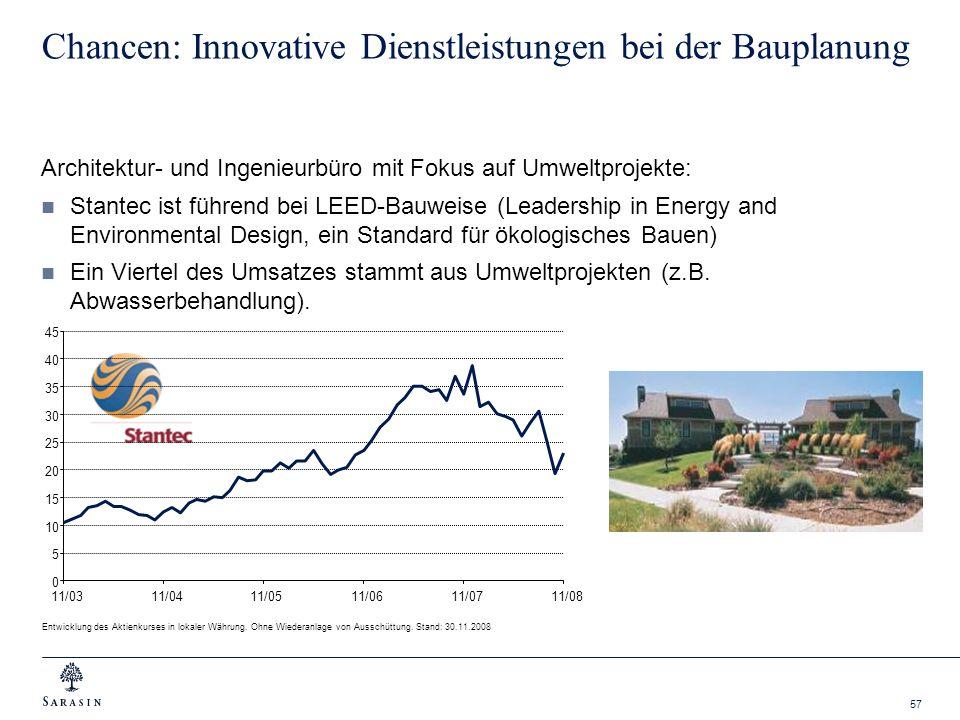 57 Chancen: Innovative Dienstleistungen bei der Bauplanung Architektur- und Ingenieurbüro mit Fokus auf Umweltprojekte: Stantec ist führend bei LEED-B