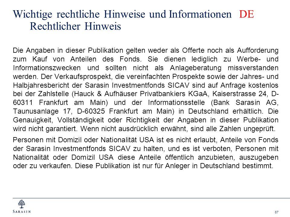 67 Wichtige rechtliche Hinweise und Informationen DE Rechtlicher Hinweis Die Angaben in dieser Publikation gelten weder als Offerte noch als Aufforder