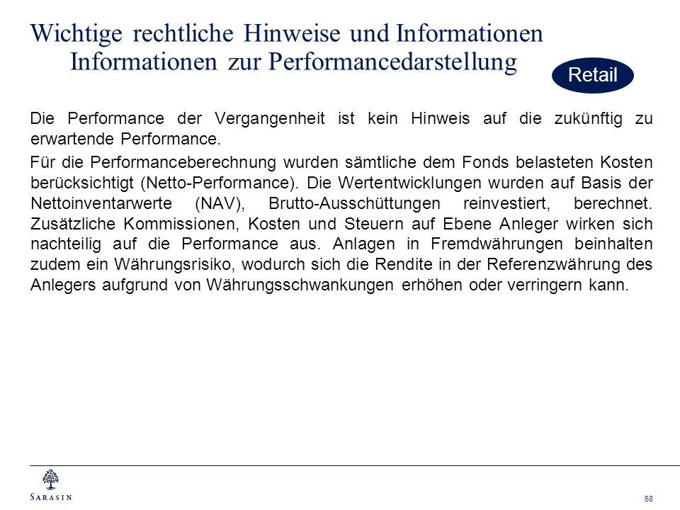 68 Wichtige rechtliche Hinweise und Informationen Informationen zur Performancedarstellung Die Performance der Vergangenheit ist kein Hinweis auf die