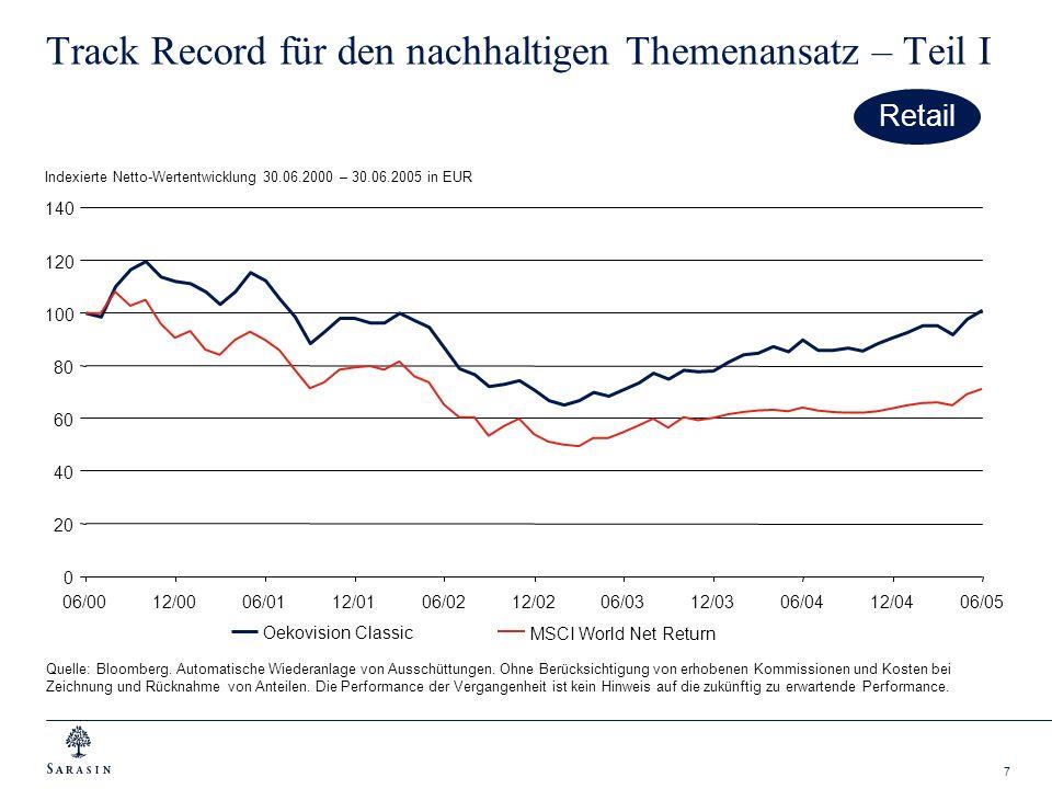 28 Wertentwicklung Sarasin OekoSar Equity – Global FondsMSCI WorldDifferenz 2008 (seit Jahresbeginn)-37.69%-36.65% -1.04% 2007 12.69% -1.38%+14.07% 200617.72%7.72%+10.00% Seit Auflage* -5.06%-9.32%+4.26% (*30.