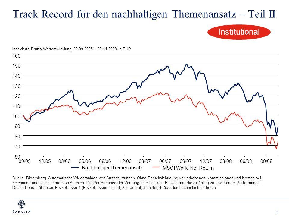 29 Performance Analyse: Track Record der annualisierten Überschusserträge (zum MSCI Welt) Quelle: Bloomberg, eigene Berechnungen.