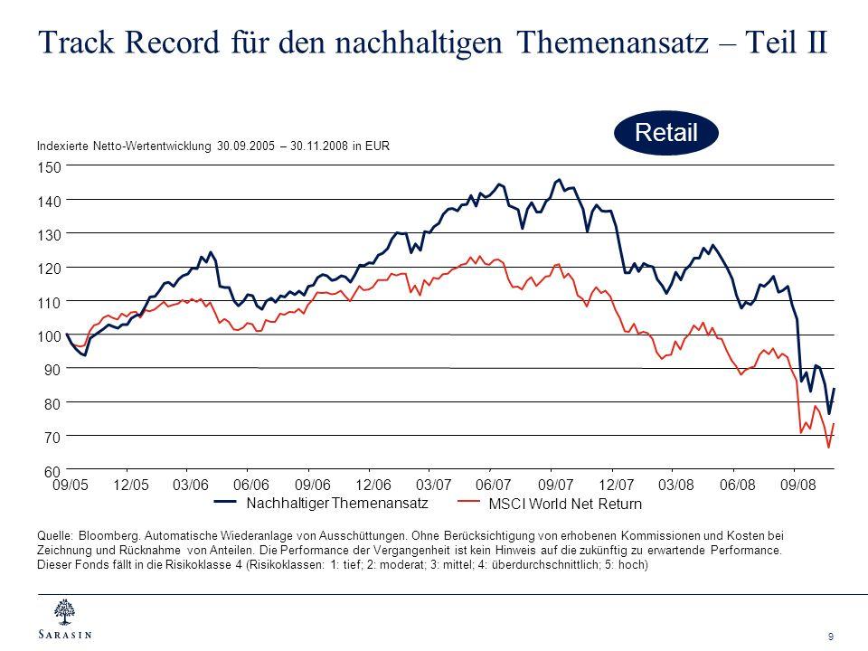 30 Performance Analyse: Verteilung der annualisierten Überschusserträge (zum MSCI Welt) Quelle: Bloomberg, eigene Berechnungen.