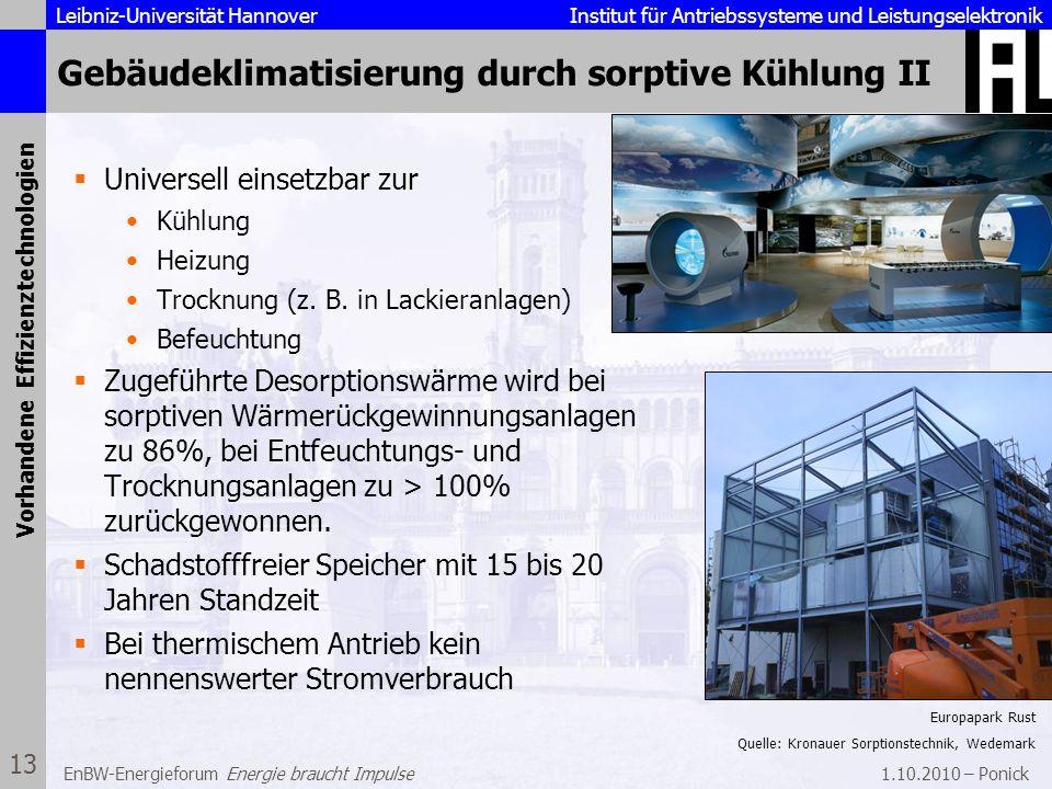 Leibniz-Universität Hannover Institut für Antriebssysteme und Leistungselektronik 1.10.2010 – Ponick 13 EnBW-Energieforum Energie braucht Impulse Gebä
