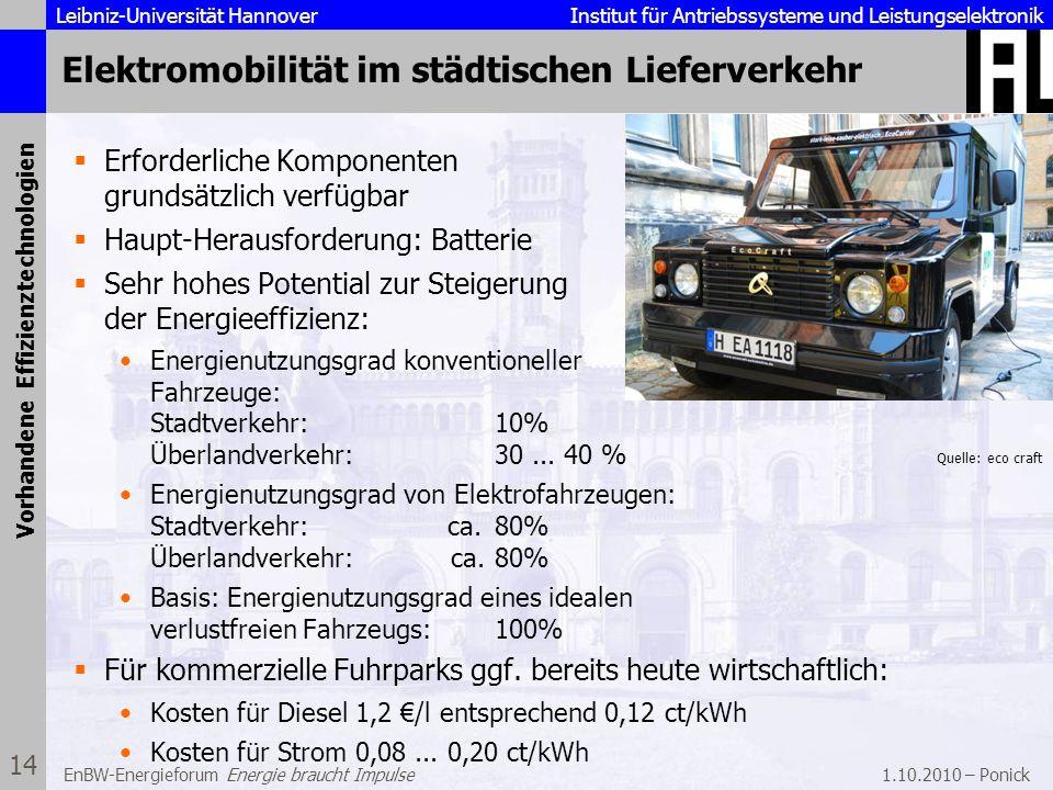 Leibniz-Universität Hannover Institut für Antriebssysteme und Leistungselektronik 1.10.2010 – Ponick 14 EnBW-Energieforum Energie braucht Impulse Elek