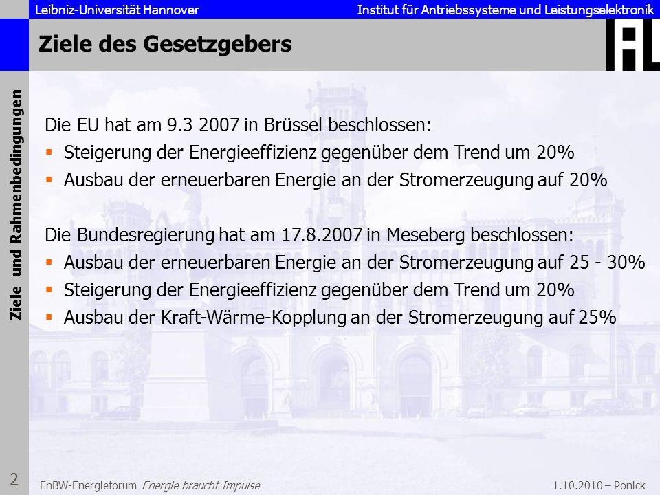 Leibniz-Universität Hannover Institut für Antriebssysteme und Leistungselektronik 1.10.2010 – Ponick 2 EnBW-Energieforum Energie braucht Impulse Die E