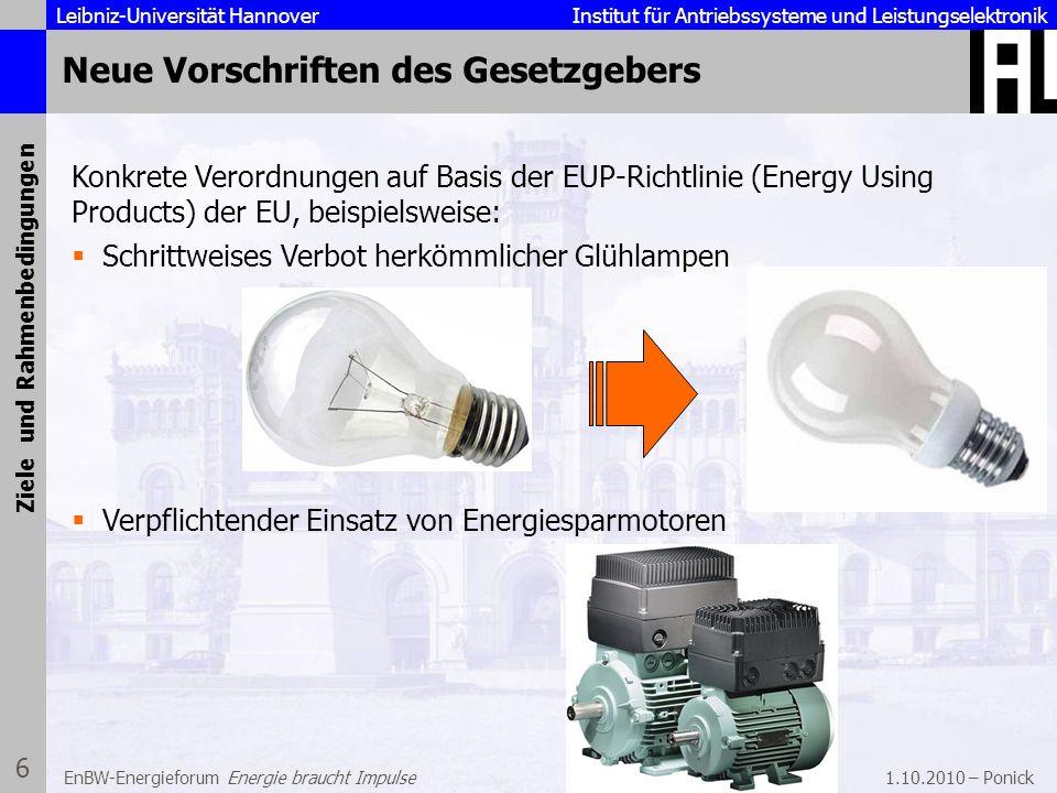 Leibniz-Universität Hannover Institut für Antriebssysteme und Leistungselektronik 1.10.2010 – Ponick 7 EnBW-Energieforum Energie braucht Impulse Sich noch schnell mit alten Glühlampen eindecken.