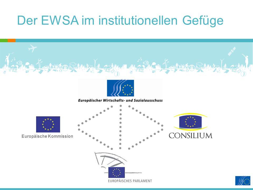 Der EWSA im institutionellen Gefüge Europäische Kommission