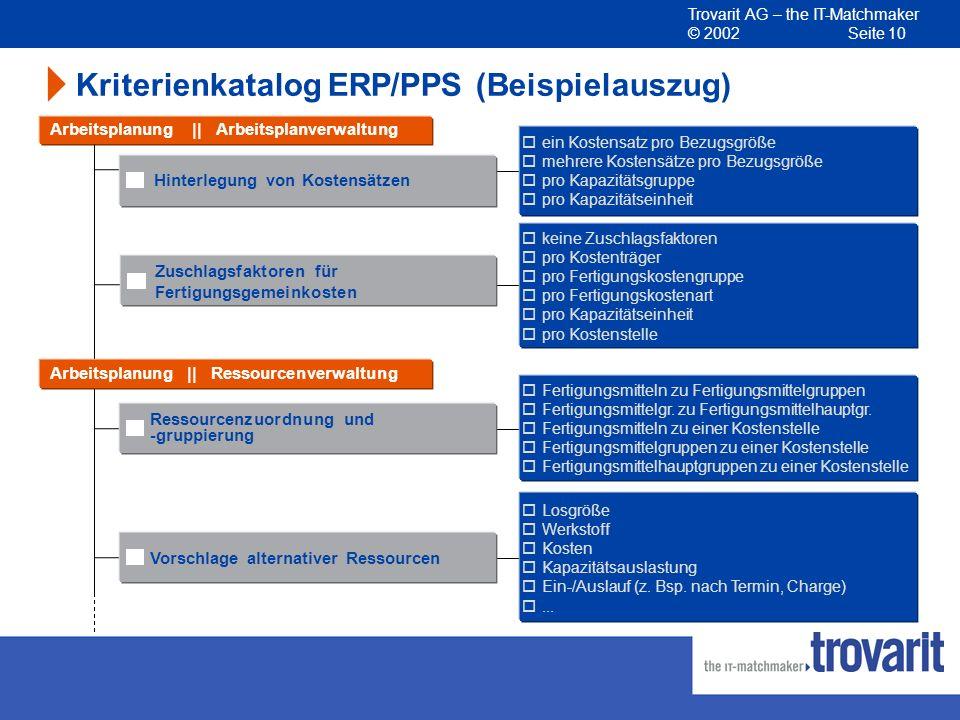 Trovarit AG – the IT-Matchmaker © 2002 Seite 10 Ressourcenzuordnung und -gruppierung Hinterlegung von Kostensätzen Kriterienkatalog ERP/PPS (Beispiela