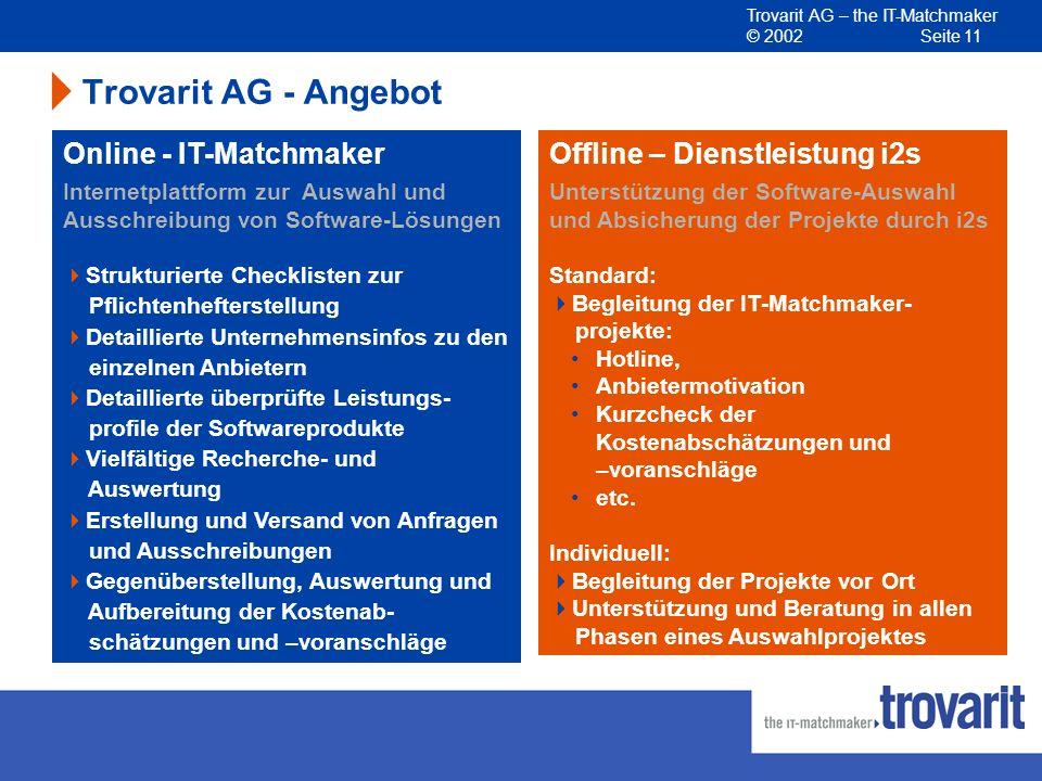 Trovarit AG – the IT-Matchmaker © 2002 Seite 11 Trovarit AG - Angebot Offline – Dienstleistung i2s Unterstützung der Software-Auswahl und Absicherung