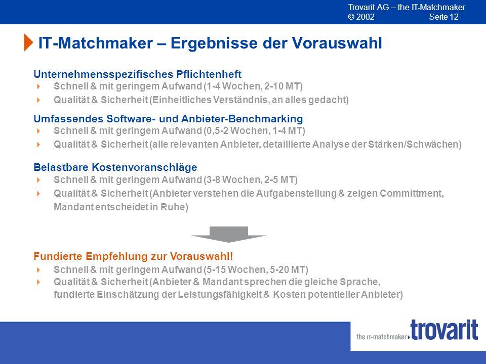 Trovarit AG – the IT-Matchmaker © 2002 Seite 12 IT-Matchmaker – Ergebnisse der Vorauswahl Unternehmensspezifisches Pflichtenheft Umfassendes Software-