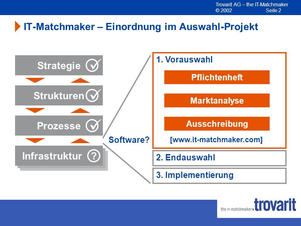Trovarit AG – the IT-Matchmaker © 2002 Seite 2 Infrastruktur IT-Matchmaker – Einordnung im Auswahl-Projekt Strategie Strukturen Prozesse Infrastruktur